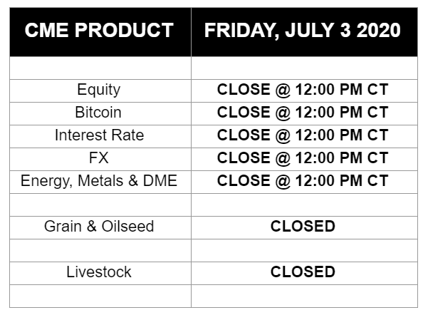 4th of July trading shecule