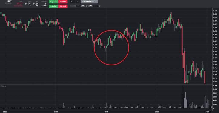 Crude Oil 1 Minute Chart 11-1.jpg