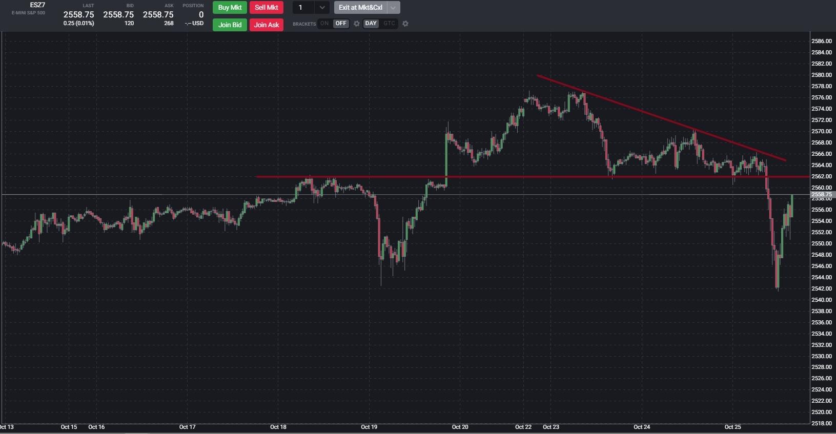 ES Chart 10-25.jpg