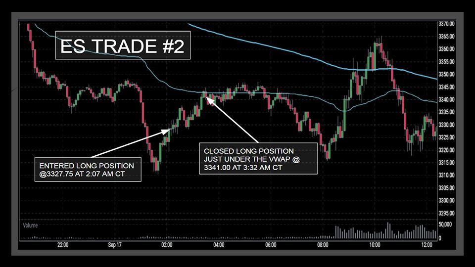 Corbett ES Trade 2-2