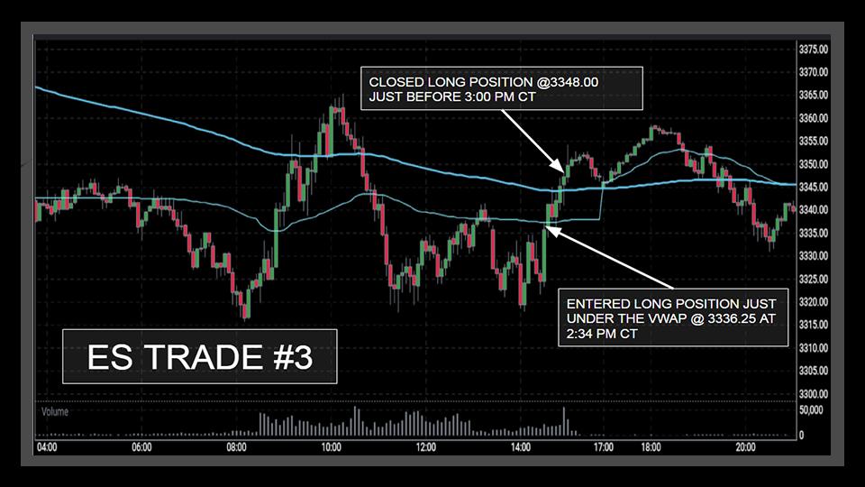 Corbett ES Trade 3-2