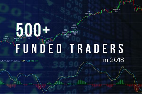 TopstepTrader Funds 500 Futures Traders