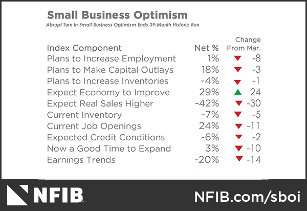 optimism-chart-21