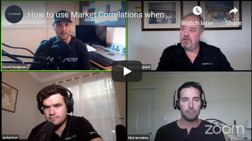Market Correlations - The Coach's Playbook